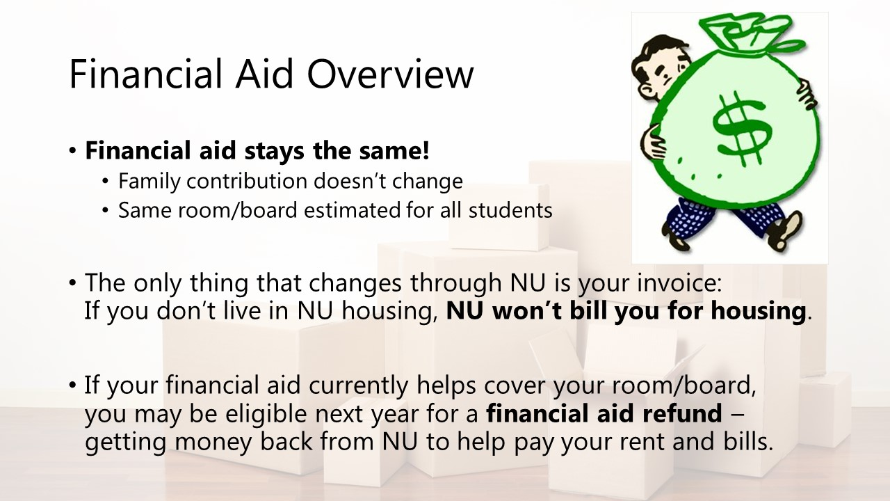 Living off campus financial aid undergraduate financial aid your financial aid will not change if you move out of the dorms and into an apartment the financial aid office estimates the same room and board costs for falaconquin